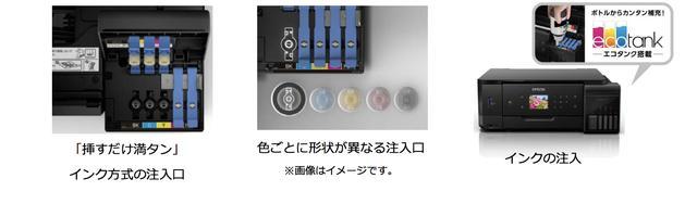 画像: ▲スクリュー式のボトルを開けて挿すだけで簡単にインク補充ができる。一目で残量がわかるから安心だ。 www.epson.jp