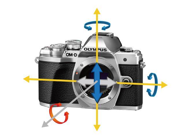 画像: ▲あらゆる方向の手ブレに対してカメラボディに搭載されたジャイロセンサーが感知して、手ブレを強力に補正する。 www.olympus-imaging.jp