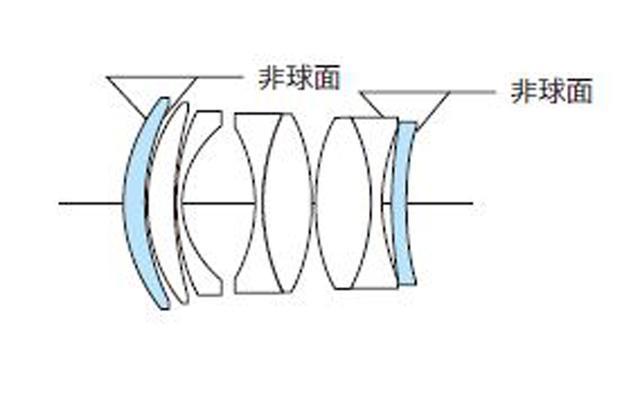 画像: www.cosina.co.jp