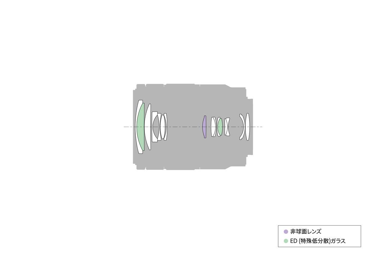 画像2: www.sony.jp