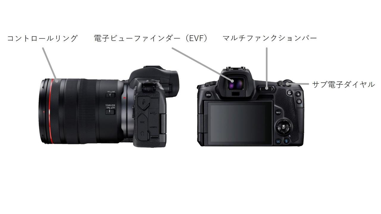 画像2: キヤノン、ついにフルサイズミラーレス「EOS R」システムを発表! 同時にRFマウントレンズ4本を発表。