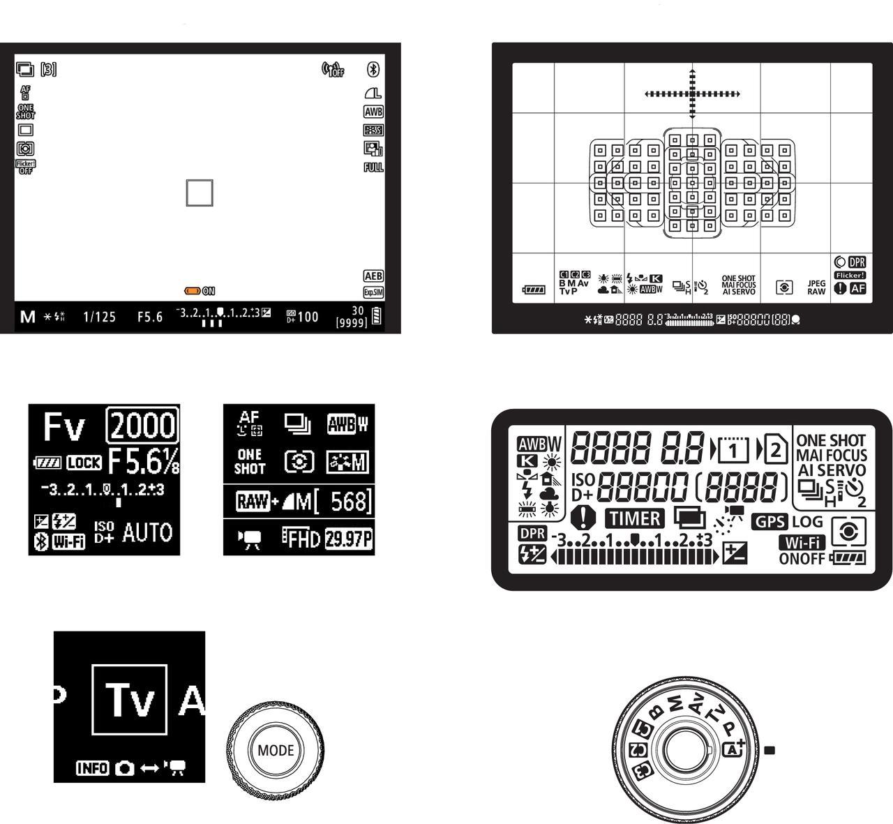 画像: ファインダーおよび液晶画面情報