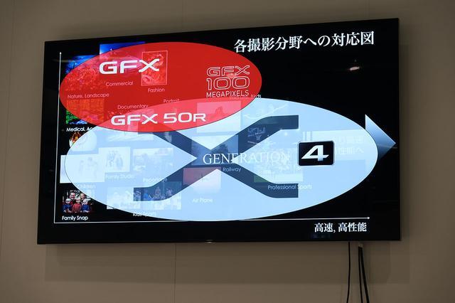画像5: ついに1億万画素超のデジカメ「GFX 100 MEGAPIXELS」が開発発表!