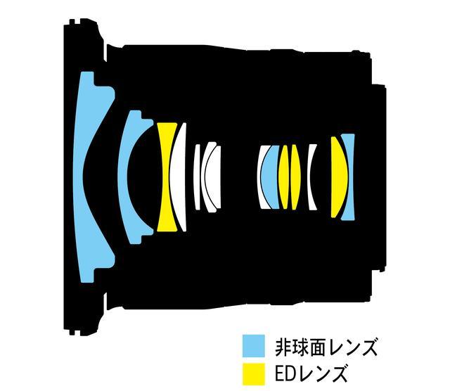 画像: NIKKOR Z 14-30mm f/4 Sのレンズ構成図
