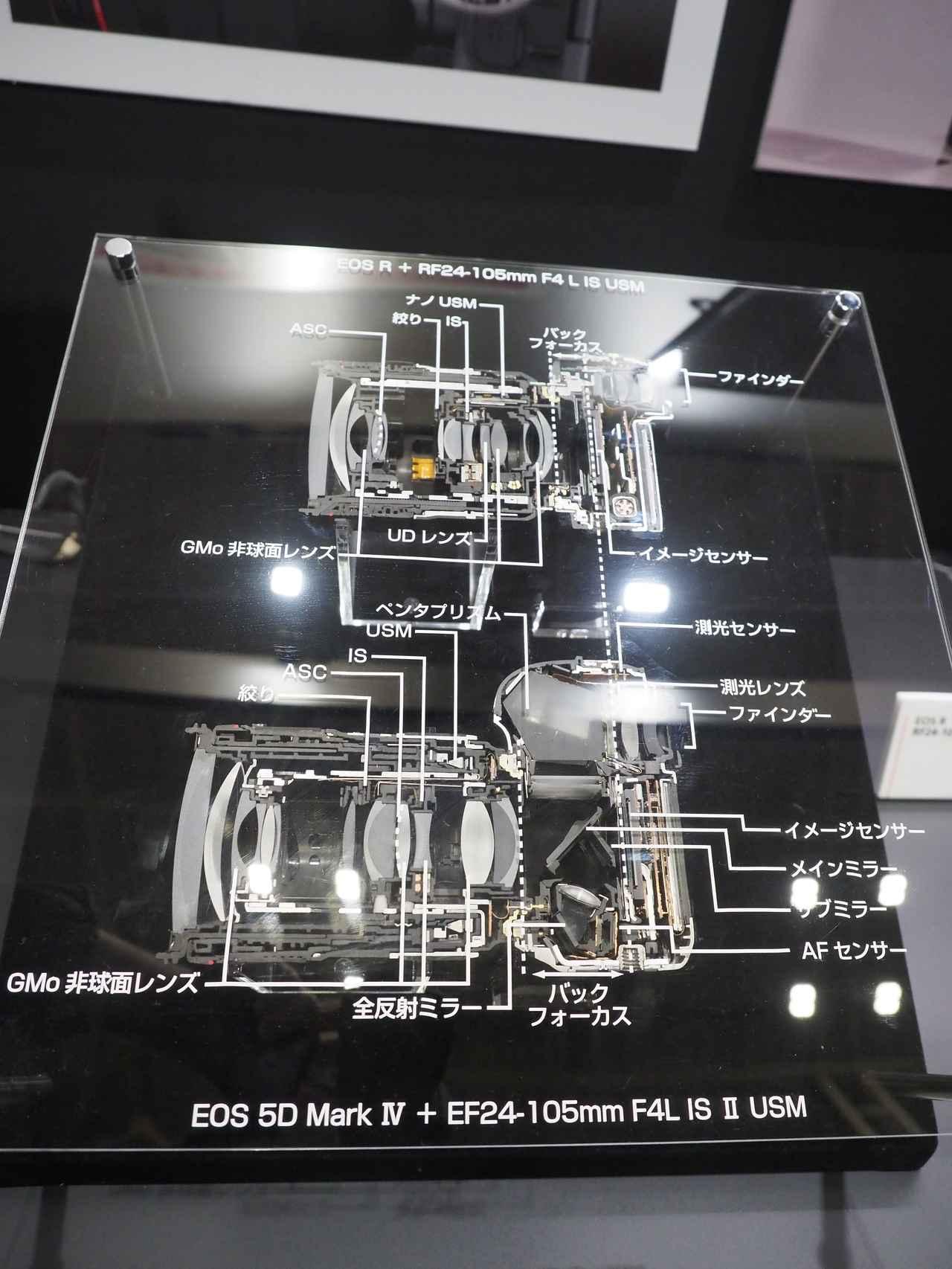 画像4: RFマウントの開発中レンズ 6本のモックも展示されています!
