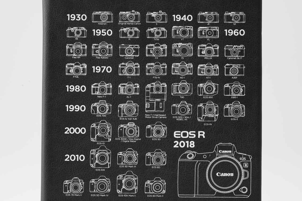 画像: キヤノン歴代のカメラ柄が表紙になっている。