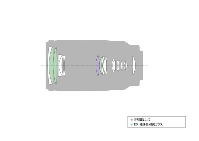 画像3: E 70-350mm F4.5-6.3 G OSS