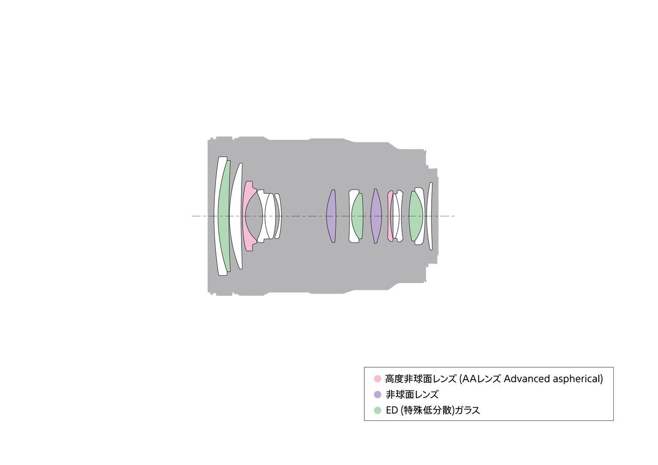 画像3: E 16-55mm F2.8 G