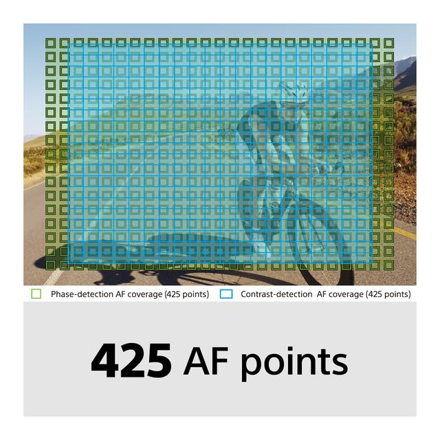 画像6: α6600の主な特長