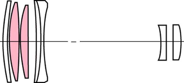 画像: FL-F300mm F5.6のレンズ構成図。色のレンズが蛍石レンズ。