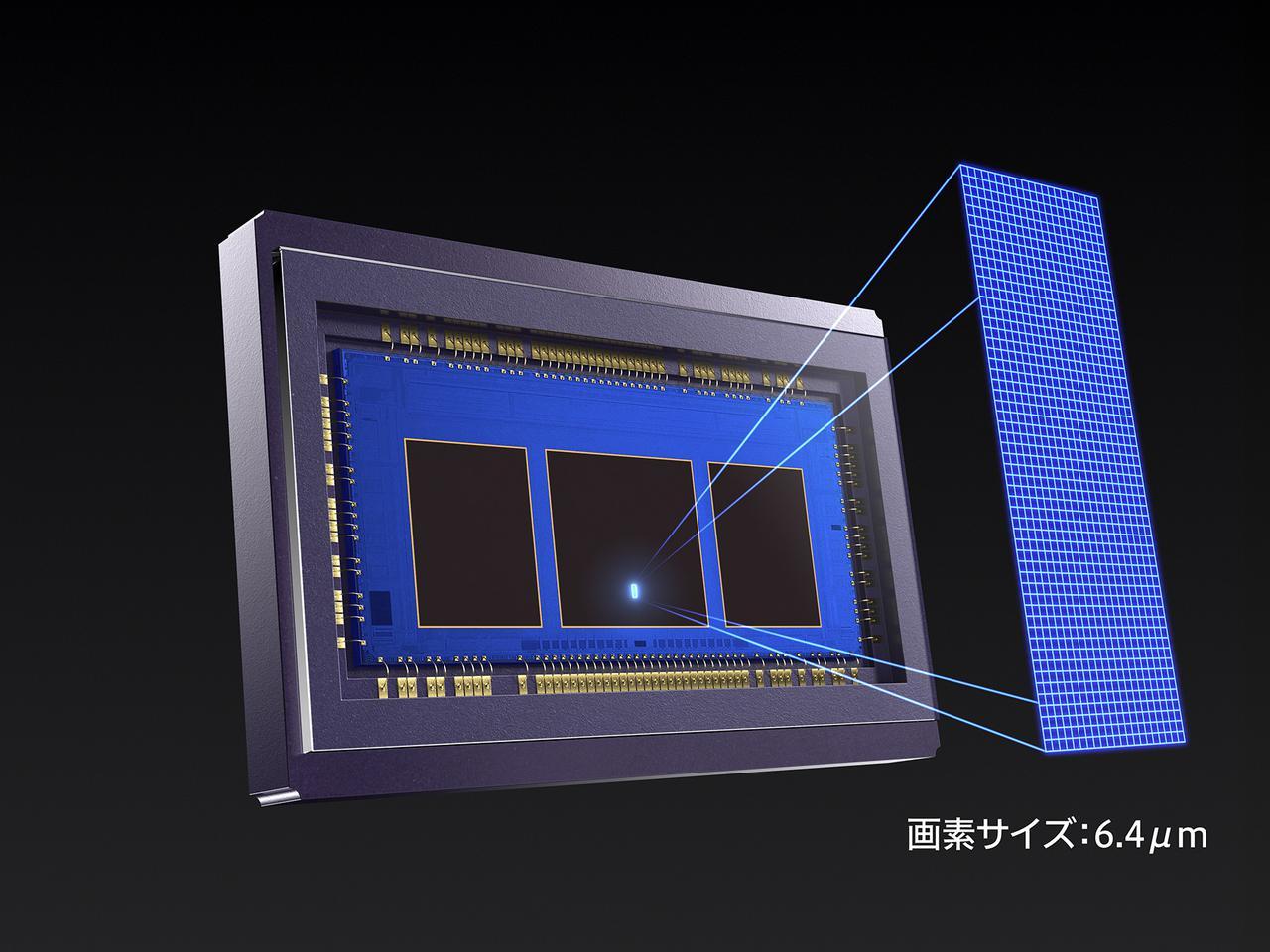 画像: 新開発 光学ファインダー撮影用 正方画素AFセンサー イメージ