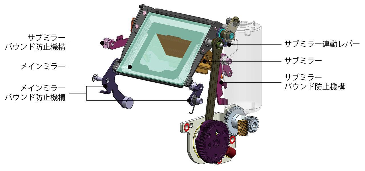 画像: 16コマ/秒の高速連写を実現するミラー機構 構造図