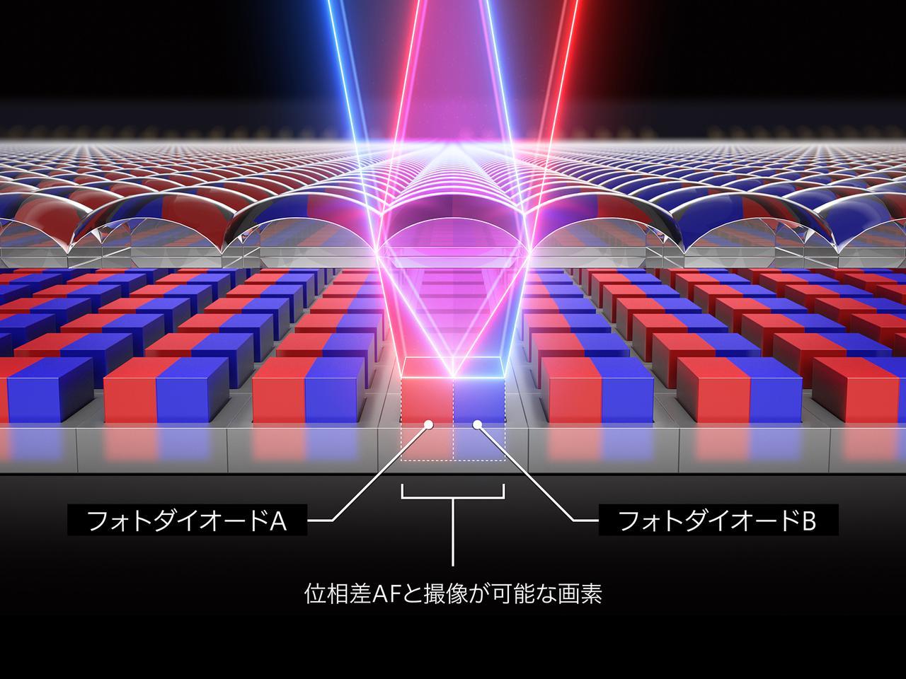 画像: ライブビュー撮影時に像面位相差AFを可能にする、デュアルピクセルCMOS AF
