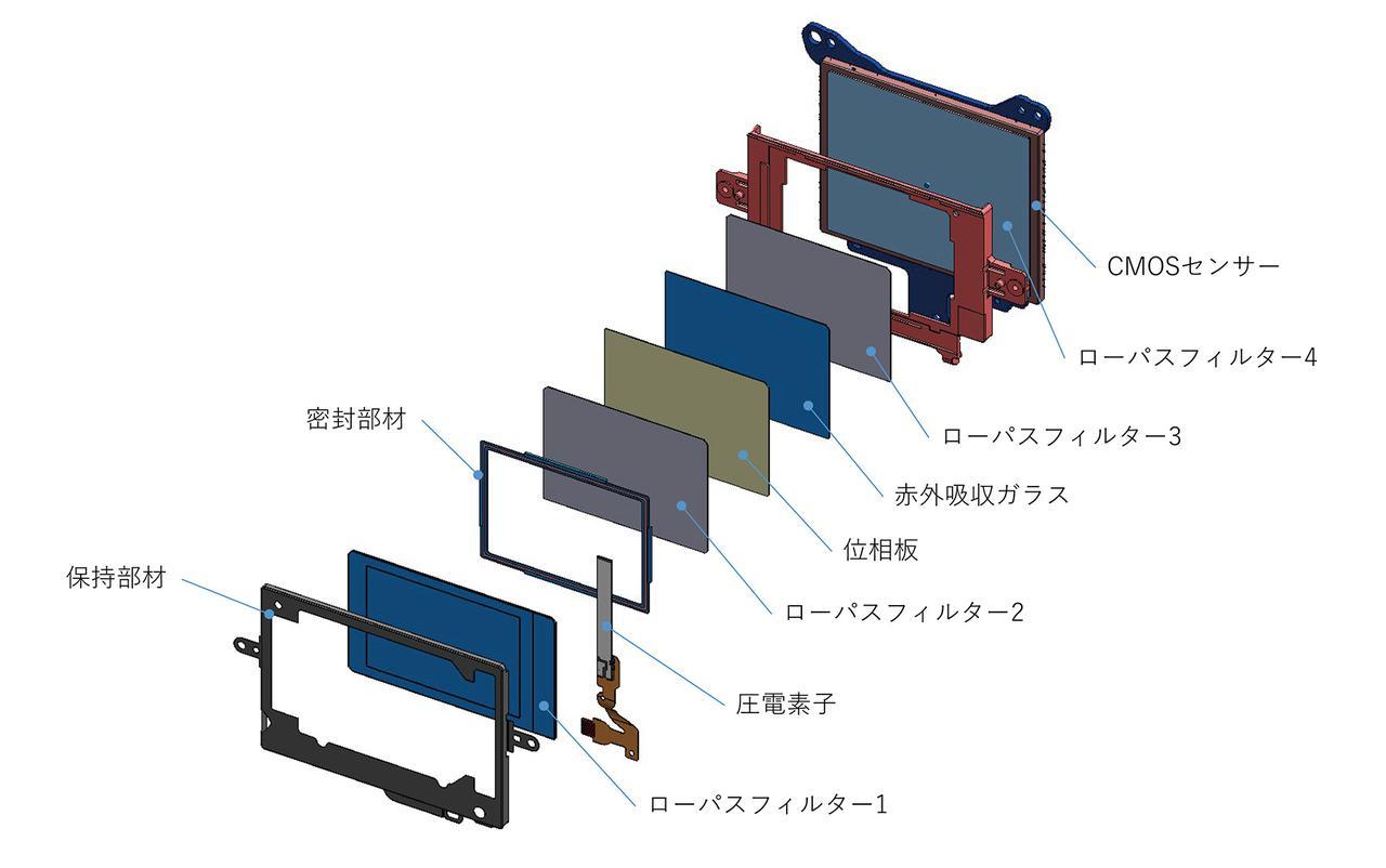 画像: 新開発「16点分離ローパスフィルター」構造図