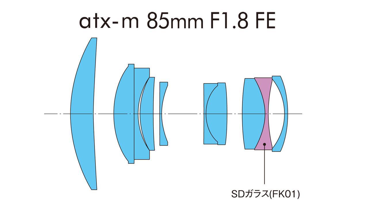 画像: レンズ構成は7群10枚。低分散のSDガラスを後群に使用しているのが特徴的。