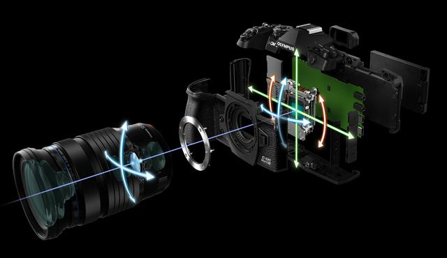 画像: 7.5段を実現する「5軸シンクロ手ブレ補正」のイメージ