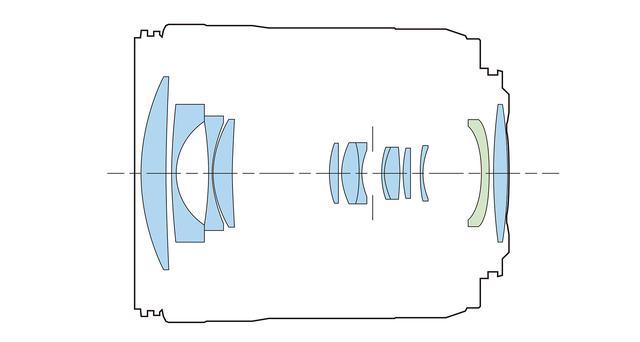 画像: レンズ構成は11群13枚で、後群に非球面レンズを1枚使用
