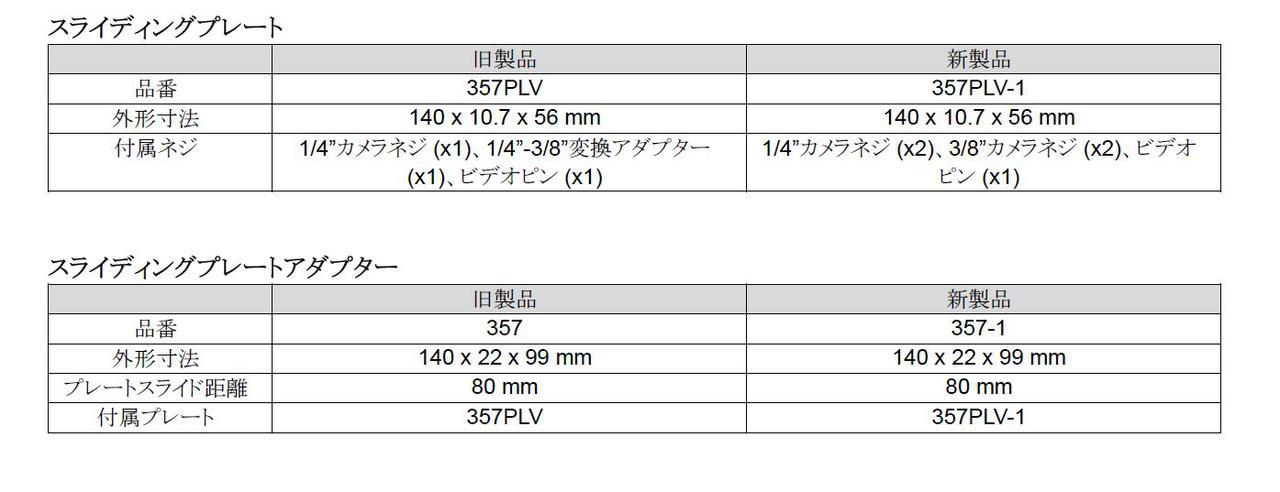 画像2: スライディングプレート および スライディングプレート アダプター 仕様変更
