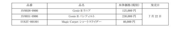 画像1: 品番・品名 ・ 価格・発売予定日