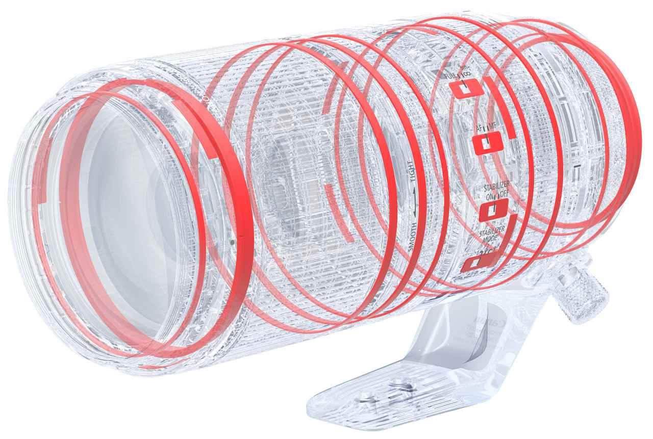 画像: 防塵・防滴構造を採用し、赤い部分がRF100-500mm F4.5-7.1 L IS USMのシーリング箇所