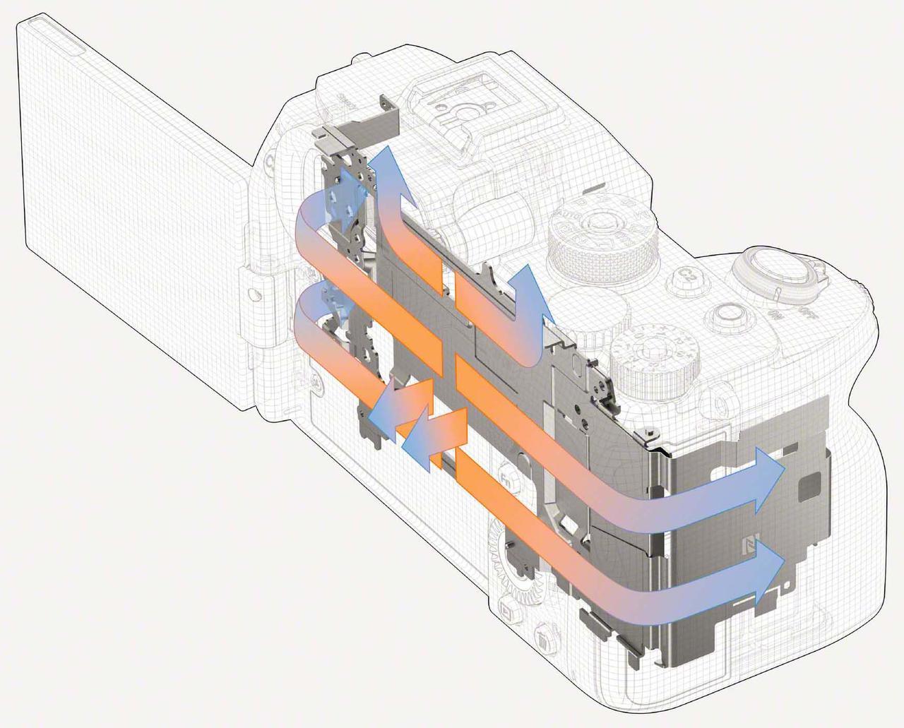 画像: 新開発の放熱構造により熱を効果的に分散、放熱させ長時間の動画撮影も可能にしている
