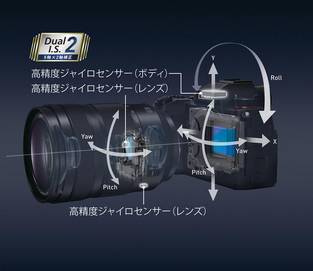 画像: ▲ボディとレンズのDual I.S.2による手ブレ補正機構は、静止画・動画撮影の強力な武器となる。