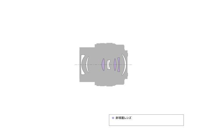 画像3: ソニーは世界最小・最軽量のフルサイズミラーレスカメラ「α7C」を発表。発売は10月23日(金)予定。