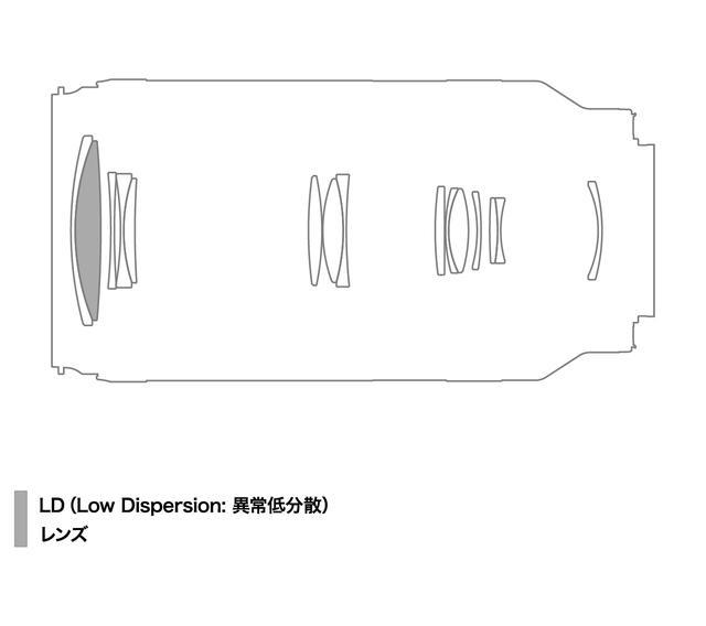 画像: Model A047の特長