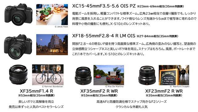 画像: FUJIFILM X-S10レンタルウィークエンド東京