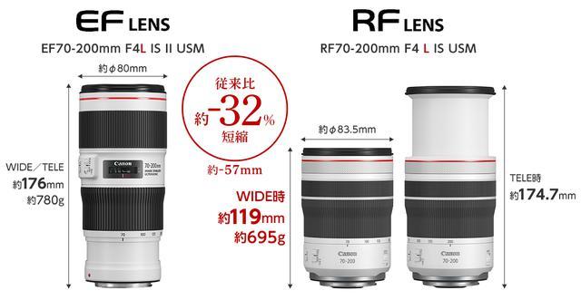 画像: キヤノン:RF70-200mm F4 L IS USM |概要