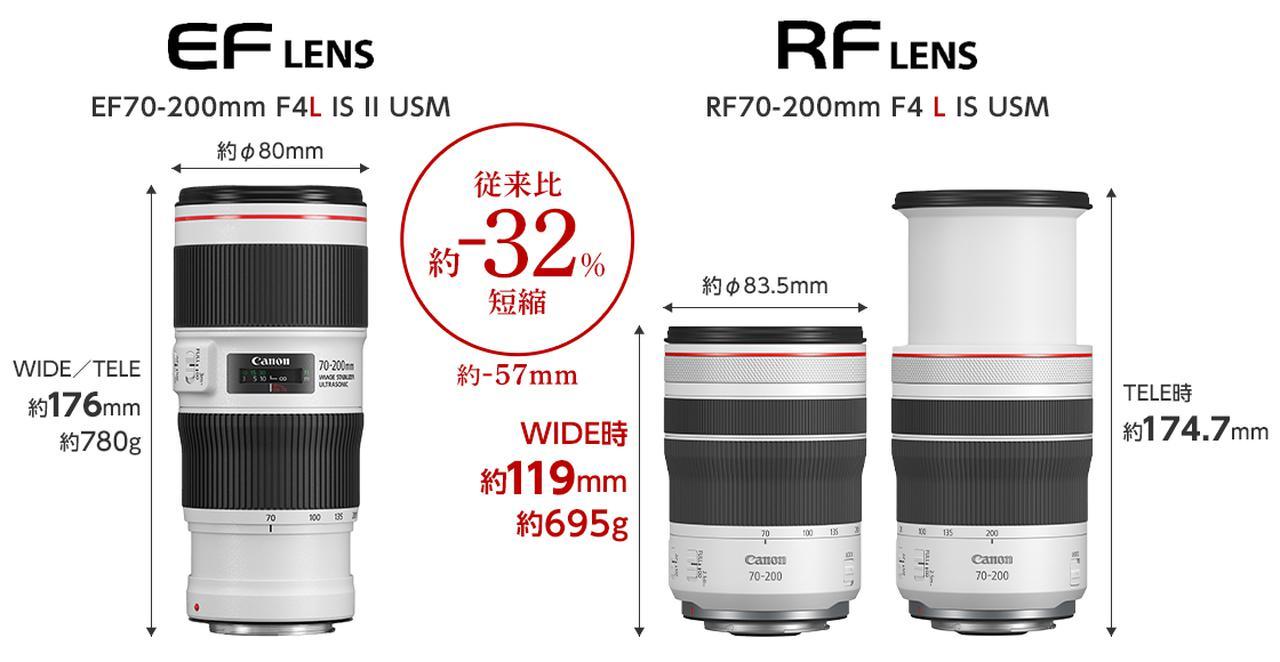 画像: キヤノン:RF70-200mm F4 L IS USM  概要