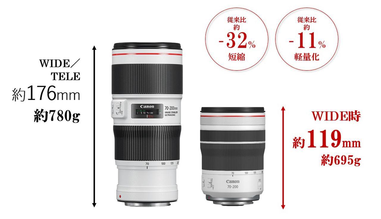 画像: ▲左はEF70-200mm F4L IS II USM。右の新製品と比較するとその大きさの違いがわかる。
