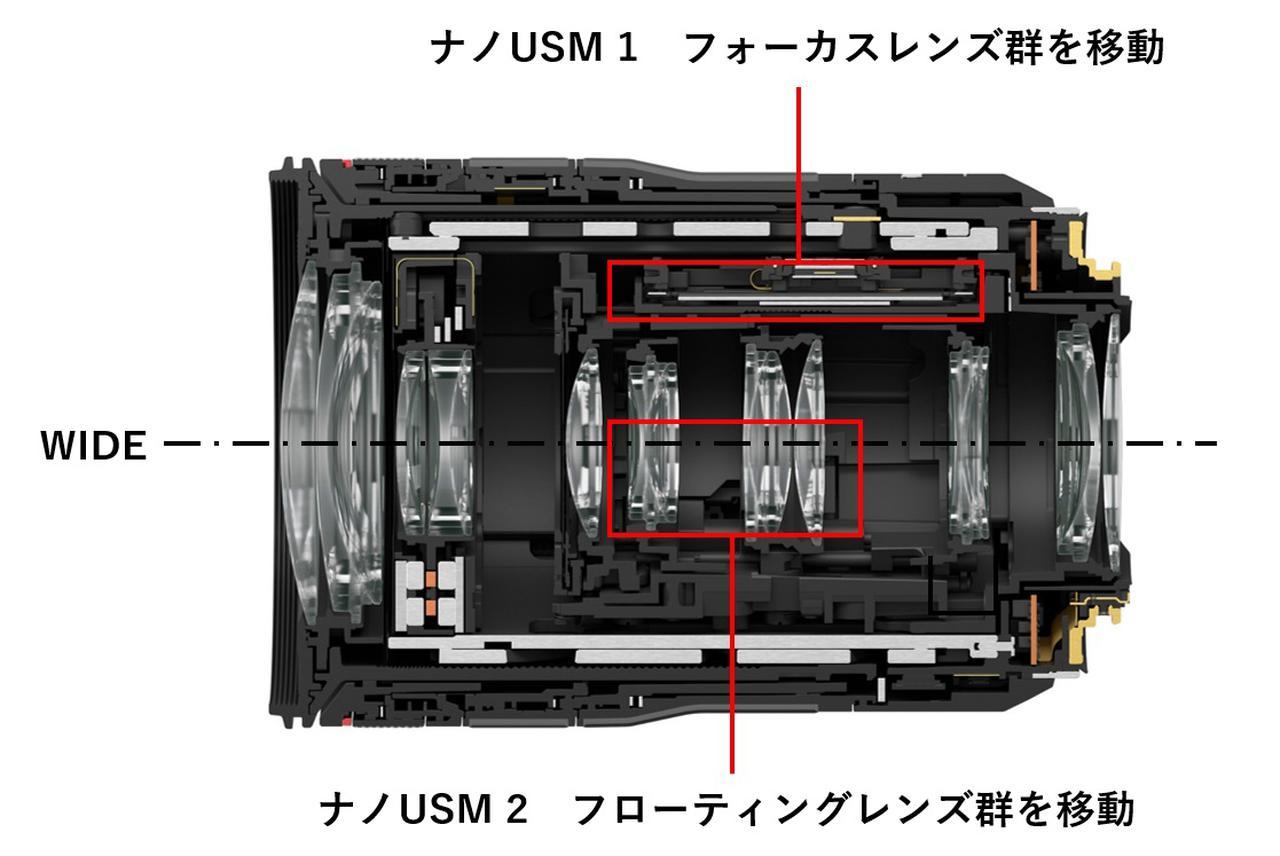 画像2: 「RF70-200mm F4L IS USM」の特長