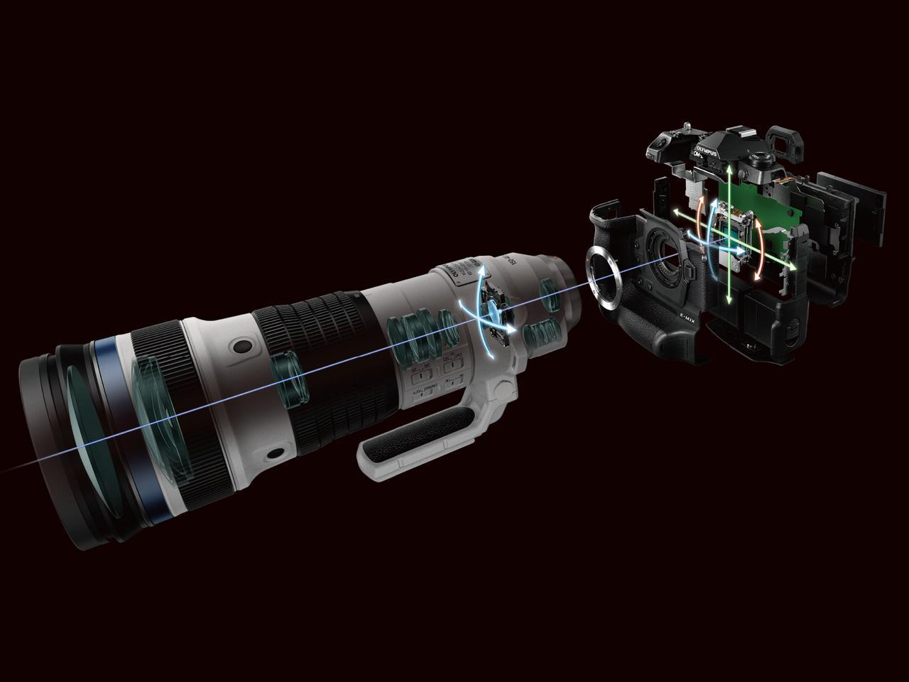 画像: 5軸シンクロ手ぶれ補正に対応。内蔵テレコンバーター使用時の1000mm相当でも6段の手ぶれ補正性能を実現する。