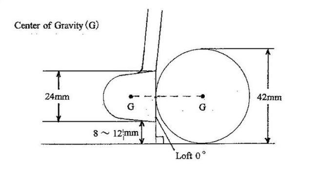 画像: キャッシュインの場合、地面から8〜12ミリ浮いた状態がいいインパクト。インパクトロフトは「0度」が理想だという