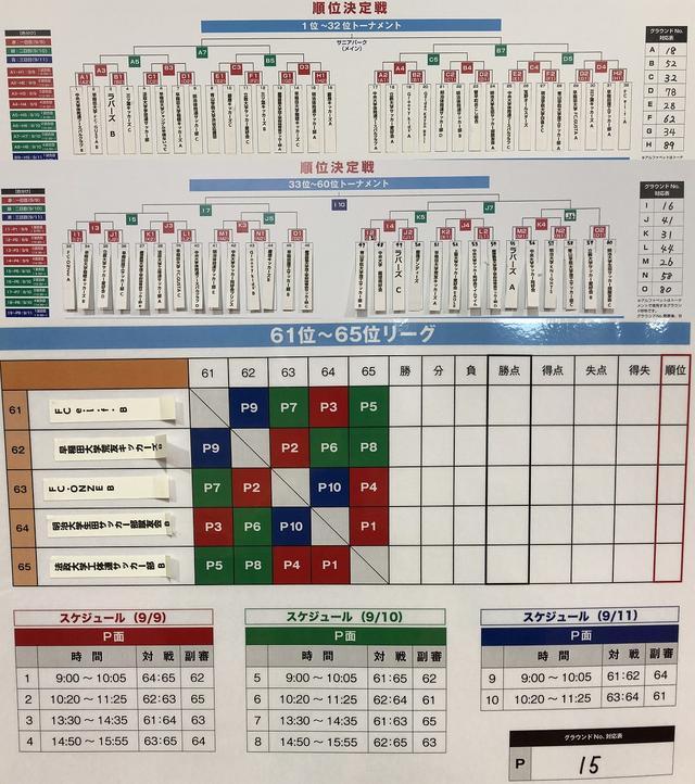 画像: 順位決定トーナメント・リーグの組み合わせ結果