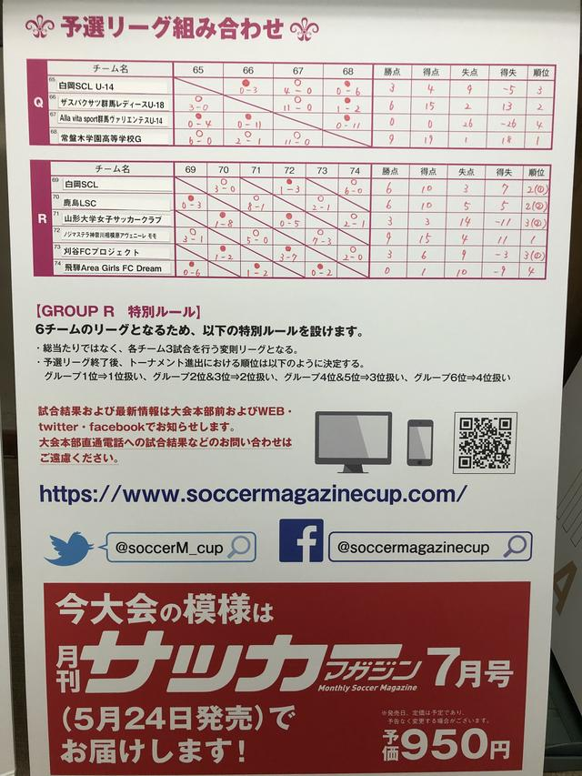 画像: 予選リーグ最終結果 3