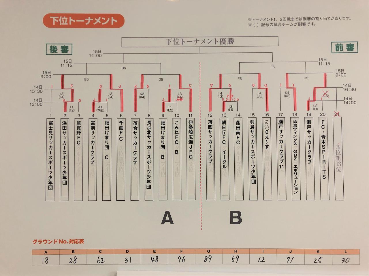 画像: 下位トーナメント トーナメント表