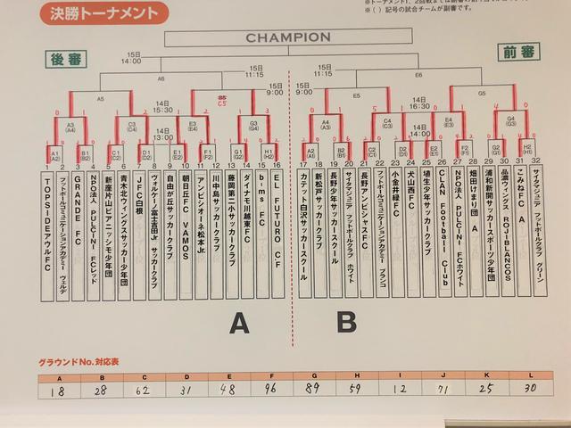 画像: 決勝トーナメント トーナメント表