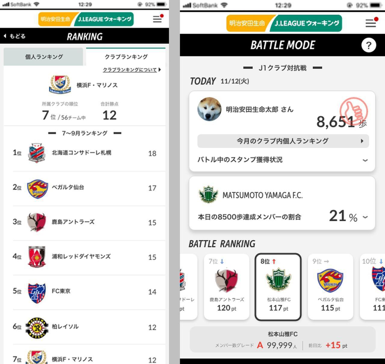 画像: 明治安田生命Jリーグウォーキングアプリの画面。バトルモードではクラブ同士でウォーキングでの勝点を競い合うことができる