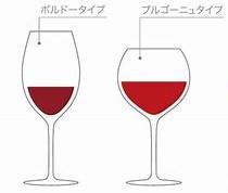 画像: グラスイメージ 左 ボルドータイプ 右ブルゴーニュタイプ