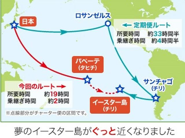 画像: チャーター便利用!最短6日間で行ける南米・イースター