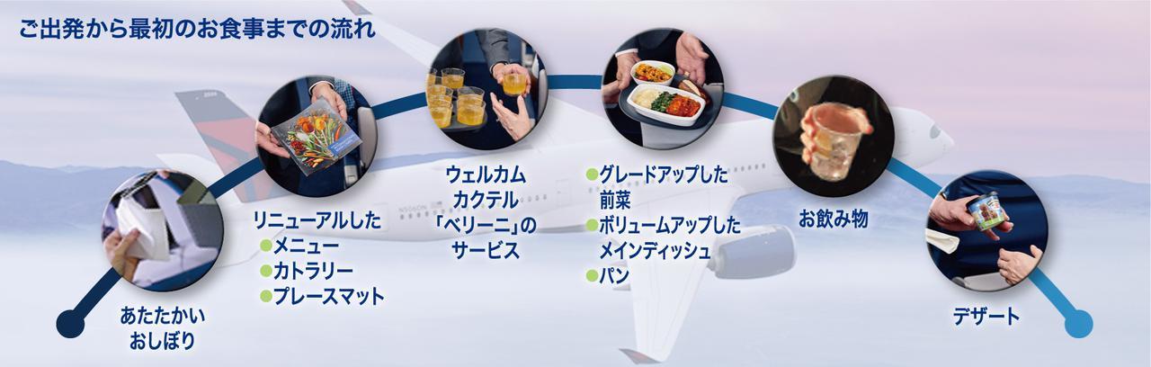 画像: 機内での一連のサービス/デルタ航空提供(イメージ)