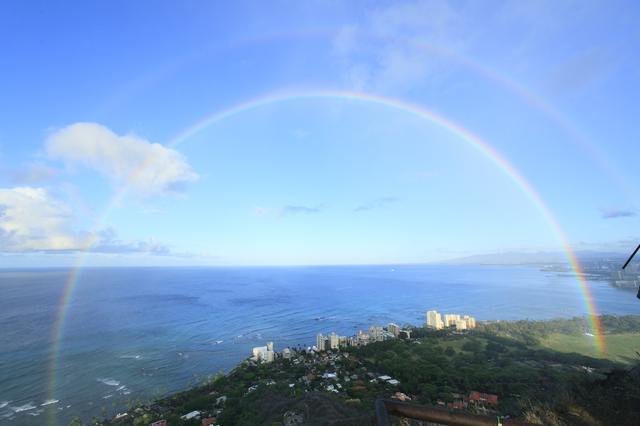 画像: ハワイ州はレインボーステート(虹の州)と言われております(イメージ)