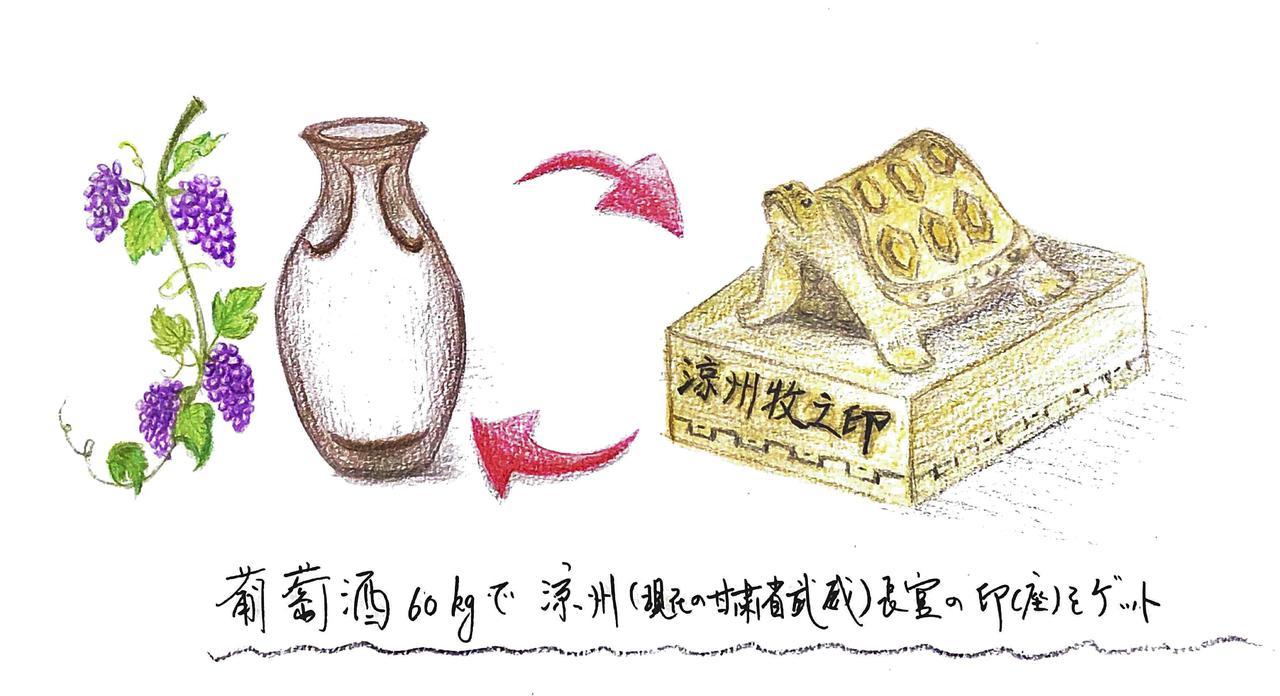 画像3: え~?これも三国志?! <第4回>『お酒が作った三国志 二杯目』 【好奇心で旅する海外】<歴史の時間>