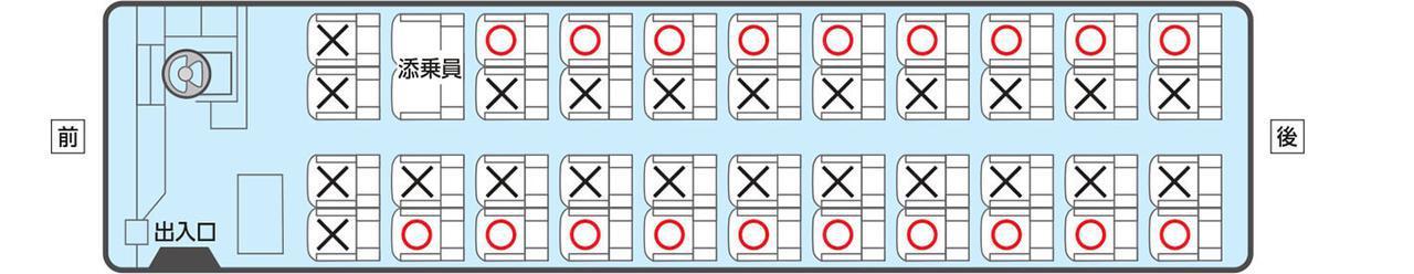 画像: バス座席割りは一例