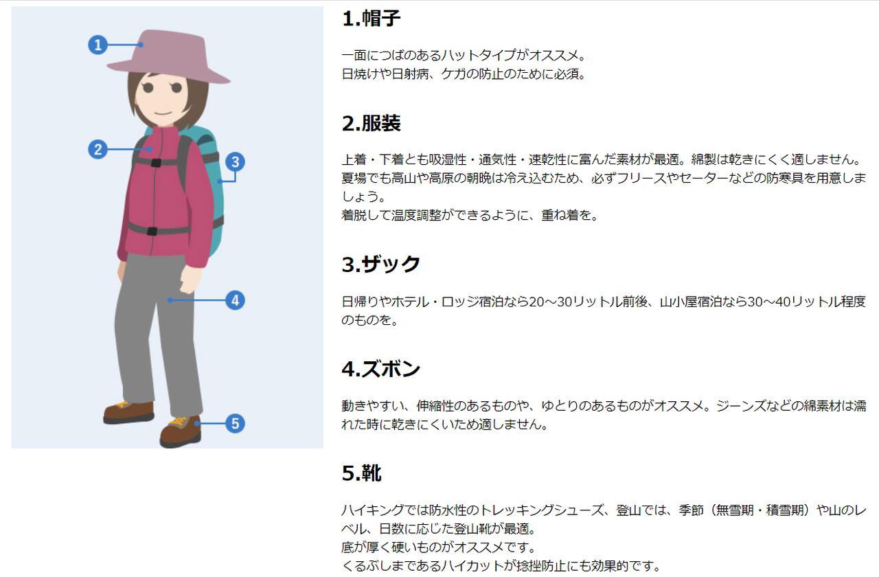 画像: 装備・歩行レベル 世界をあるく│クラブツーリズム www.club-t.com