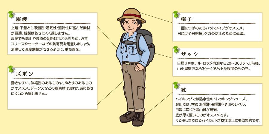 画像: 装備・レベルについて|あるく国内|登山・ハイキング・ウォーキング 旅行・ツアー|クラブツーリズム