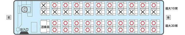 画像: バス座席について