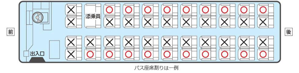 画像: 19名様以下でご参加の場合 バス座席割り一例(イメージ)